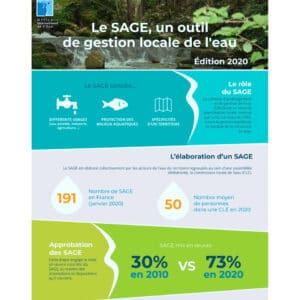 Le projet de SDAGE 2022-2027 est adopté